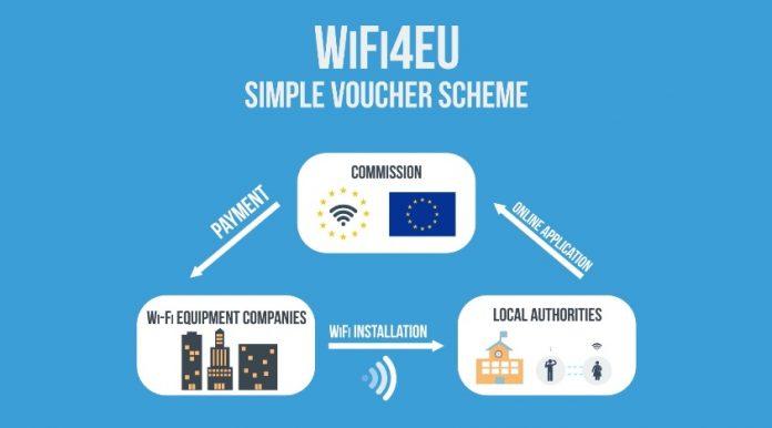 WIFI4EU besplatan internet u EU
