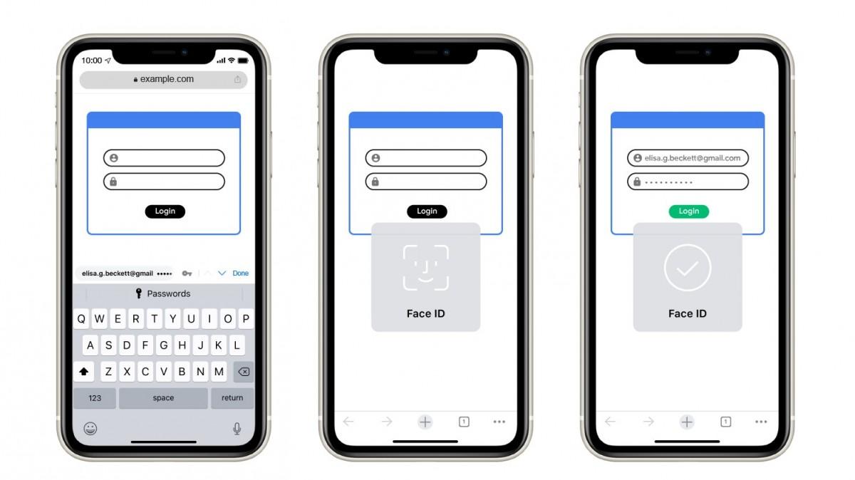 Chrome za Android i iOS dobija sigurnosne opcije