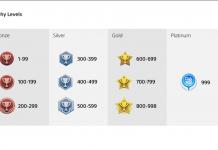 Mijenja se sistem trofeja na PlayStationu, evo šta će biti novo